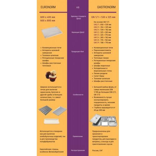 Пароконвектомат ПКА 6-1/1ВМ2-01 (автоматическая мойка)